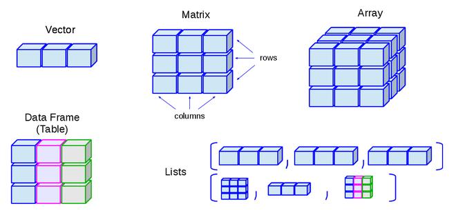 SQL so với NoSQL – lựa chọn nào là tốt nhất cho hệ cơ sở dữ liệu đám mây? - Ảnh 1.