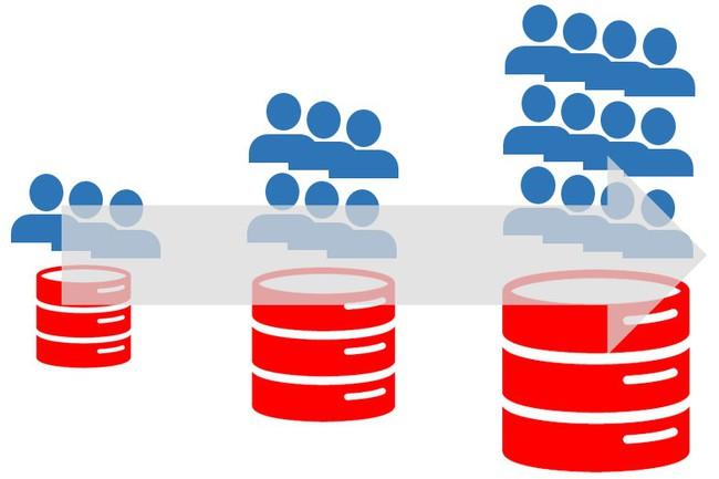 SQL so với NoSQL – lựa chọn nào là tốt nhất cho hệ cơ sở dữ liệu đám mây? - Ảnh 4.