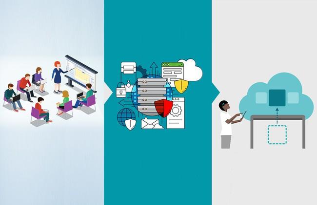 Khởi động chiến lược tích hợp ứng dụng trên cloud với những phương án thực hiện tốt nhất sau đây - Ảnh 2.