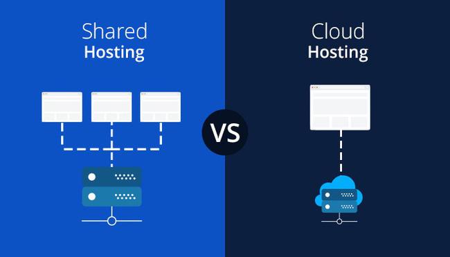 Hosting không phải giải pháp giá rẻ duy nhất vì đã có Cloud Server đầy đủ tính năng chỉ từ 89,000 - Ảnh 1.