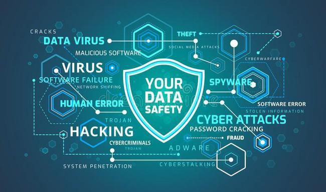 3 thách thức bảo mật hàng đầu của điện toán đám mây - Ảnh 1.