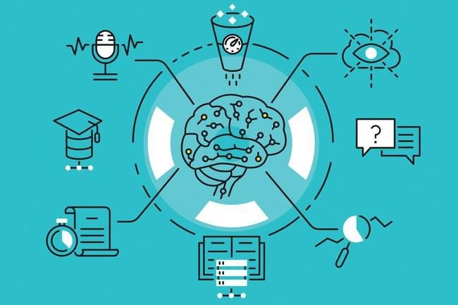 Machine learning và những khả năng nâng cao bảo mật ứng dụng doanh nghiệp tuyệt vời - Ảnh 2.