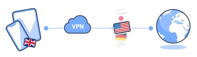 Thay đổi vị trí bằng VPN: tạo địa chỉ IP KHẢ DỤNG trên toàn thế giới - Ảnh 1.
