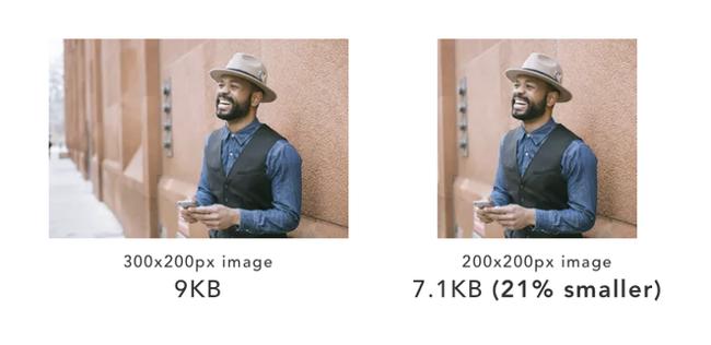 4 bước tăng tốc website nhiều ảnh dung lượng lớn - Ảnh 1.