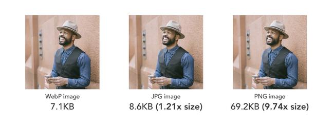 4 bước tăng tốc website nhiều ảnh dung lượng lớn - Ảnh 2.