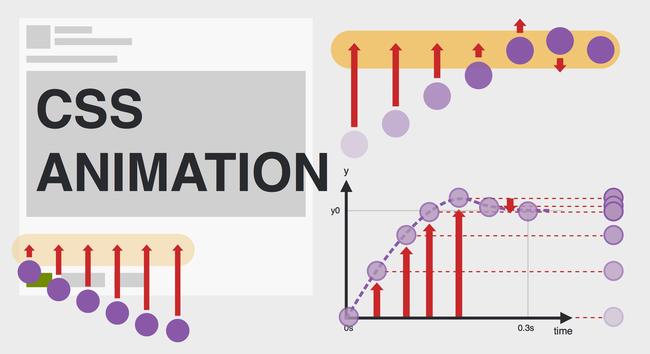 Mẹo cải thiện hiệu suất CSS và JS animation không thể bỏ qua  - Ảnh 2.