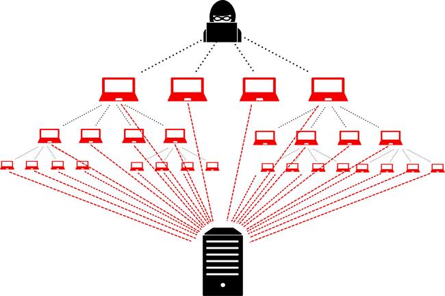 Tấn công DDoS - kẻ hủy diệt thầm lặng và cách để doanh nghiệp vượt qua - Ảnh 1.