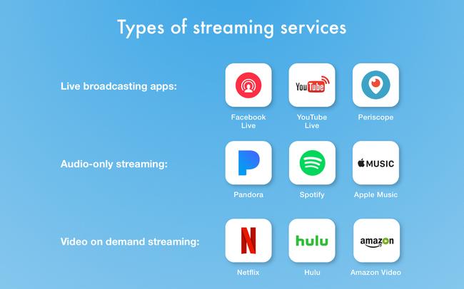 Mẹo tạo App phát livestream hiệu quả, thu hút người xem - Ảnh 1.