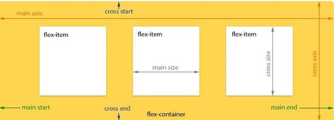 Thủ thuật CSS và những mẹo hay dành cho developer - Ảnh 1.