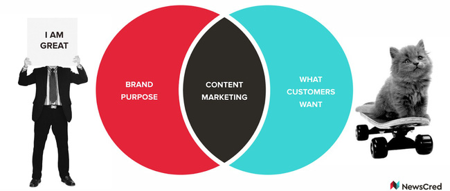 Content Marketing là gì? Tác dụng của Content Marketing - Ảnh 3.