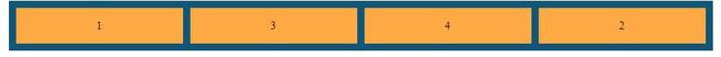 Học cách dàn trang với Flexbox trong CSS - Ảnh 13.