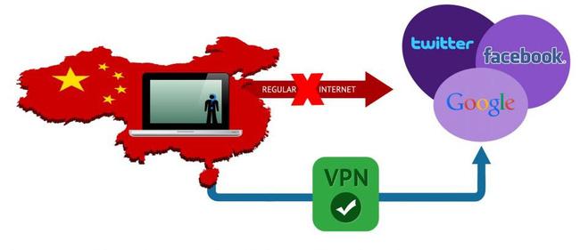 Cẩm nang sử dụng Softether VPN Client - Ảnh 3.