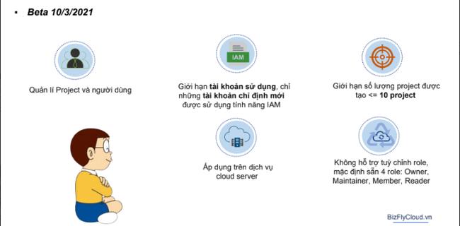 BizFly Cloud ra mắt IAM tiên phong tại Việt Nam cho máy chủ ảo Cloud Server - Ảnh 2.