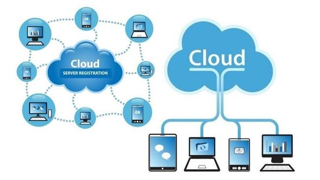 Hiểu rõ GPU Cloud Server là gì trong 5 phút - Ảnh 1.