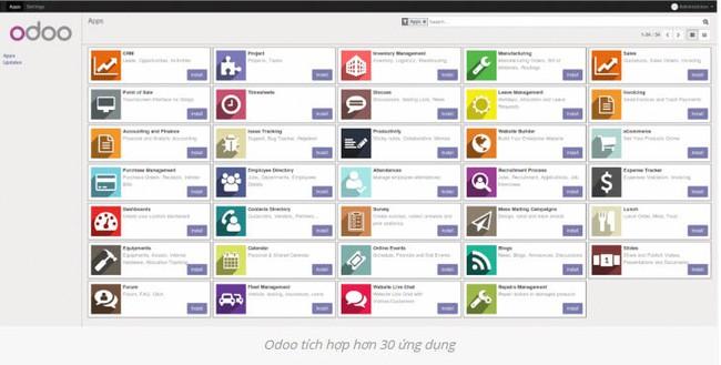 Phần mềm quản lý kho Odoo