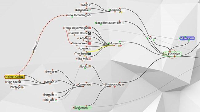 Phần mềm vẽ sơ đồ tư duy TheBrain