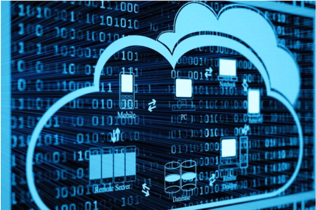 Phân biệt giữa lưu trữ đám mây, sao lưu đám mây và đồng bộ hóa đám mây-2