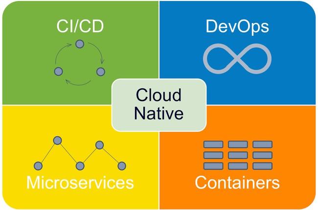 Những nguyên tắc khi sử dụng Cloud Native