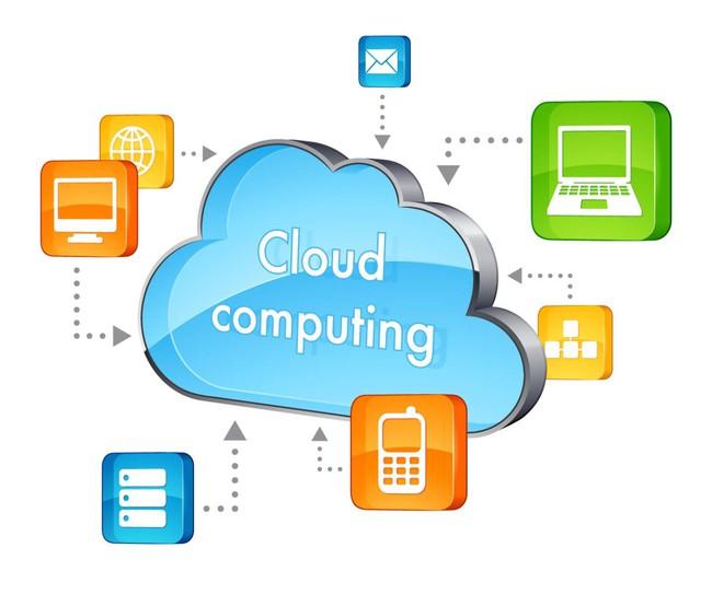 Mối quan hệ giữa điện toán đám mây và thương mại điện tử - Ảnh 1.