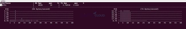 Cách kiểm tra băng thông Cloud server - Ảnh 3.