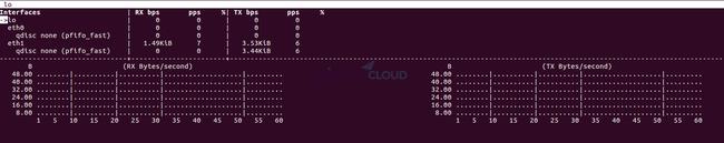 Cách kiểm tra băng thông Cloud server - Ảnh 2.