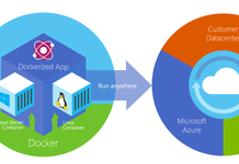 Windows Container, Docker trên Windows Server