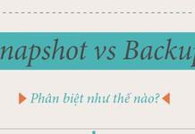 Snapshot vs backup - Có thể sử dụng snapshot để sao lưu?