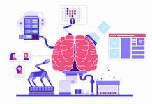 Machine learning và những khả năng nâng cao bảo mật ứng dụng doanh nghiệp tuyệt vời