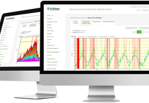 CDN sử dụng Real User Monitoring (RUM) là gì?
