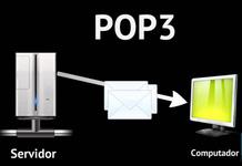 POP3 là gì? Có nên dùng POP3 cho các ứng dụng email?