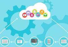 Toàn cảnh Covid- 19 đẩy mạnh xu hướng điện toán đám mây như thế nào?