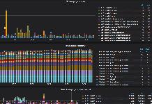 Tổng quan về TIG Stack - Monitoring System