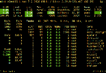 Tìm hiểu về Process trong Linux