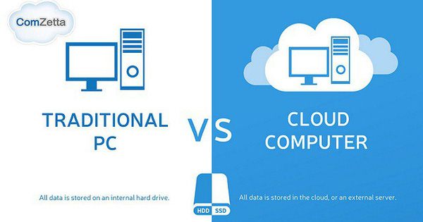 [Infographic] Traditional Computer vs Cloud Computer