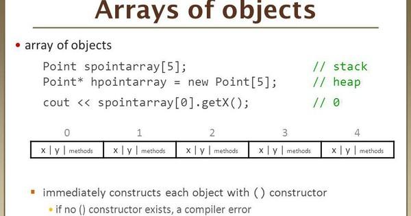 Tìm hiểu Array Object trong JavaScript