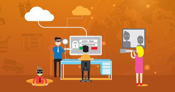Các mối đe dọa bảo mật thương mại điện tử hàng đầu đối với các trang web mua sắm trực tuyến