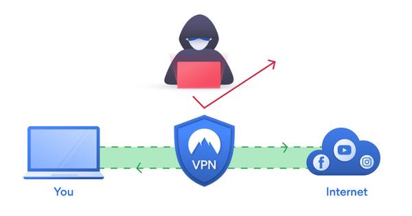 SoftEther VPN là gì và làm thế nào để sử dụng đúng cách?