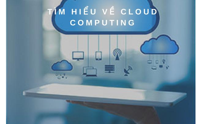 Điện toán đám mây là gì? Lợi ích và ứng dụng thực tế nổi bật