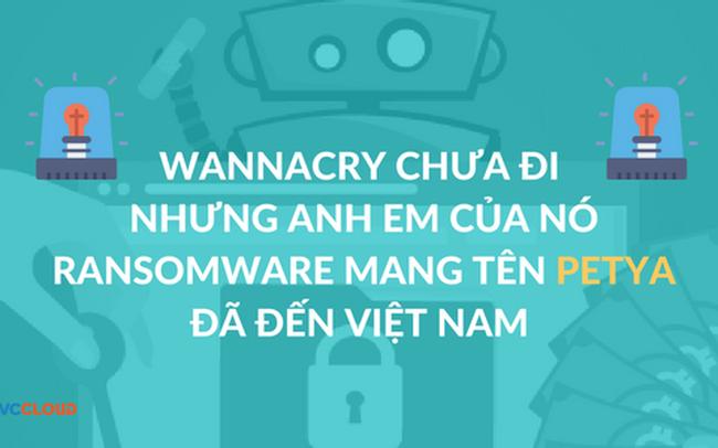 [DR.VCCloud] Hãy làm theo các bước hướng dẫn này để bảo vệ máy tính của bạn khỏi Ransomware Petya