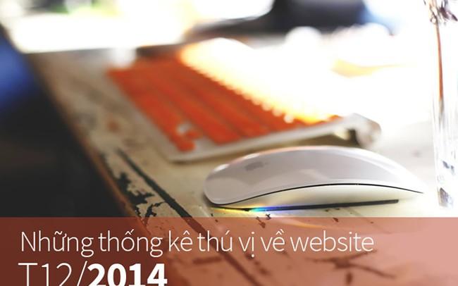 Những thống kê thú vị về website - tháng 12/2014