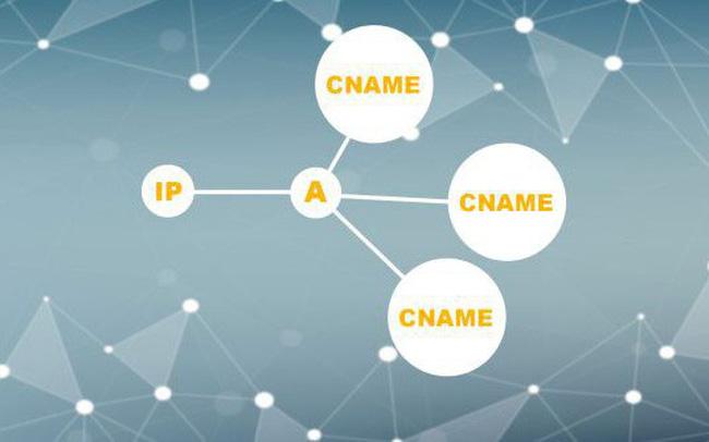 CNAME là gì? Sử dụng CNAME với domain như thế nào?