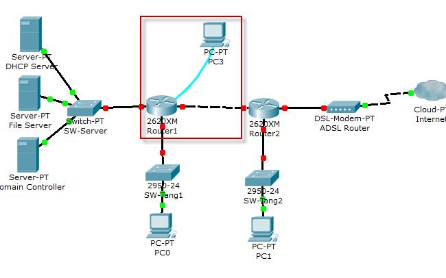 Hướng dẫn cài đặt cấu hình định tuyến tĩnh trên Router Cisco