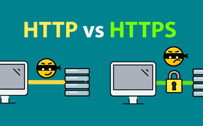 So sánh HTTP, HTTP/2 & HTTPS. Công nghệ CDN hàng đầu hỗ trợ HTTP/2