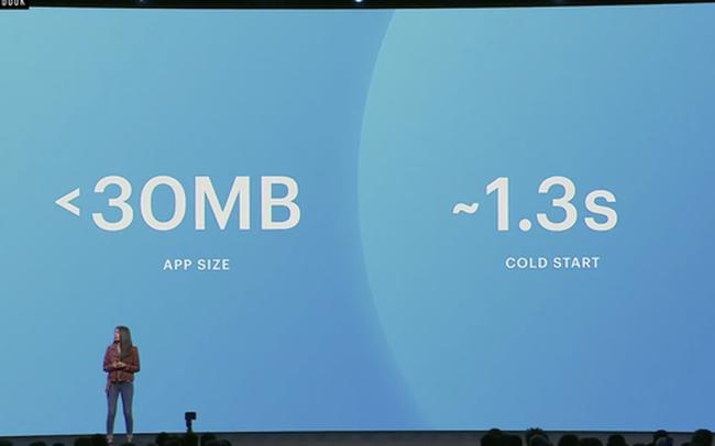 Facebook cho biết ứng dụng Messenger mới sẽ nhẹ bằng 1/4 bản cũ, mượt và ít tốn pin hơn nhưng chỉ có trên iOS