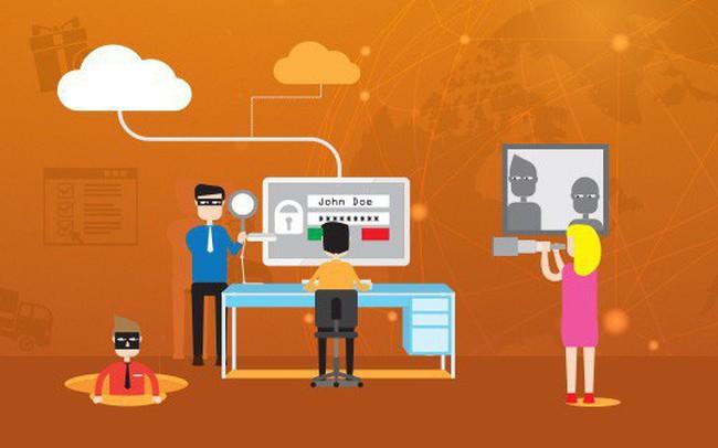 Các mối đe dọa bảo mật thương mại điện tử hàng đầu đối với các trang web mua sắm trực tuyến (tiếp)