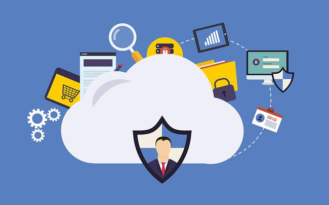 Các mối đe dọa bên ngoài và bên trong đối với một trang web thương mại điện tử là gì?