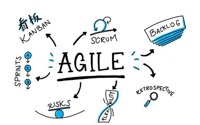 Agile là gì? Các công ty công nghệ có nên áp dụng phương pháp Agile?