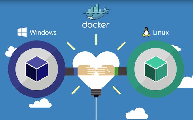 Chạy Docker trên Windows dễ như trên Linux