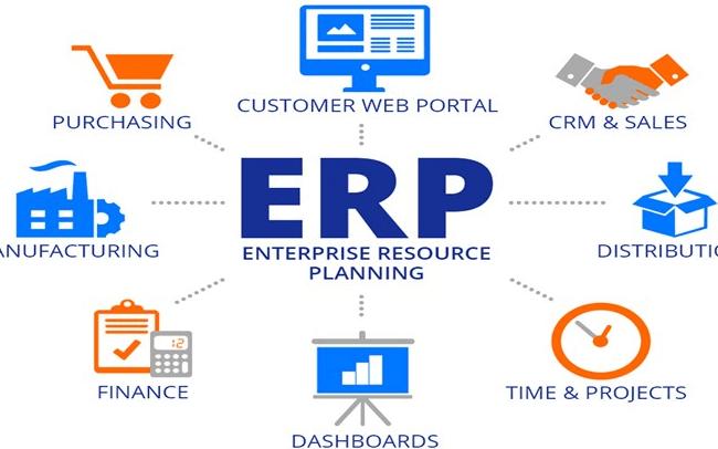 Phần mềm ERP không thể thiếu cho quản lý doanh nghiệp, giới thiệu ERP cho doanh nghiệp vừa và nhỏ